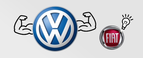 VW against Fiat