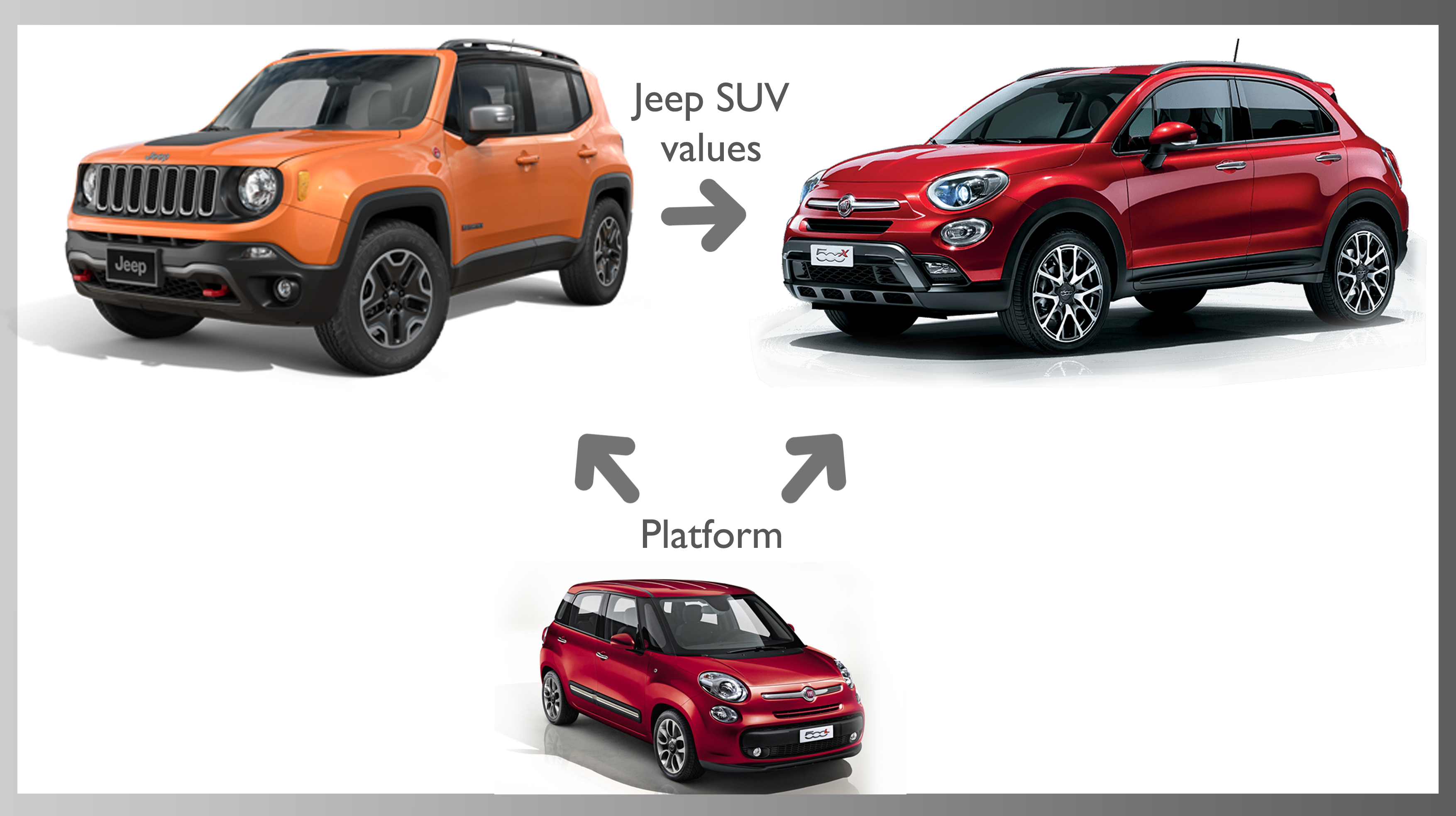difficult these cabrio fiat countryman make view squeeze cars car premium separates really the on fuel price miles tanks over it s a what mini but both dad is small tank cute to family of from fiatexterior and them