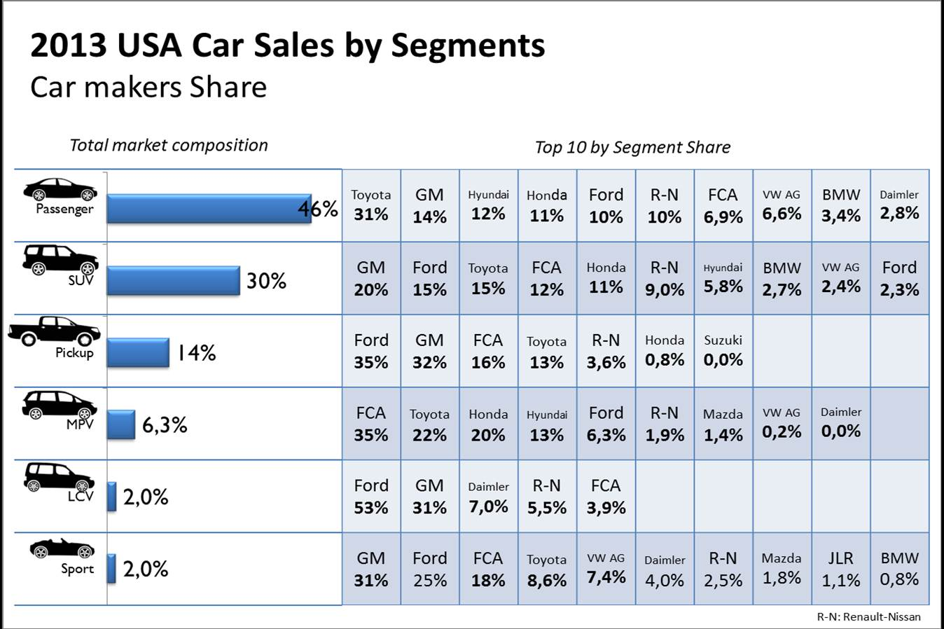 Fca usa 2013 sales results insights fiat group s world