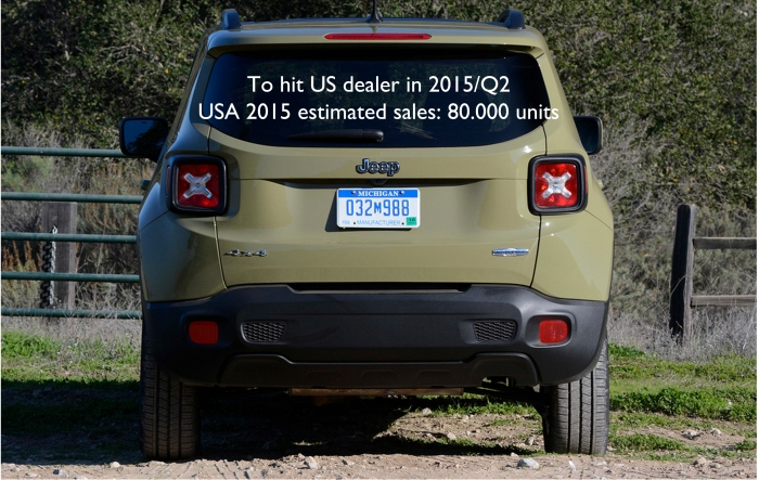 Part of the Renegade sales registrations in USA should come from other segments and from the Compass and Patriot potential sales. The estimation is based on FCA annual planned production at Melfi plant and the potential the car has in North American market.