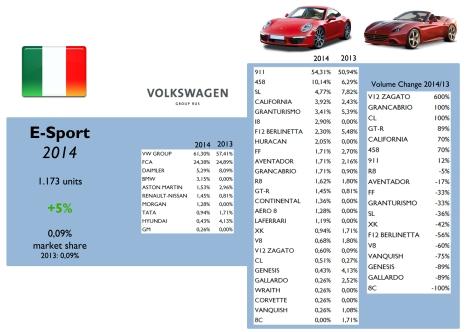 Italy E-Sport