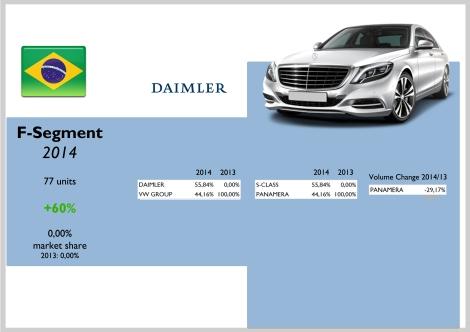 Brazil F Segment