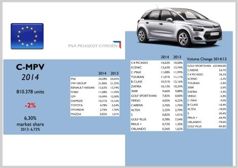 Europe C-MPV