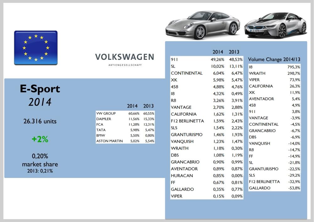 Europe E-Sport