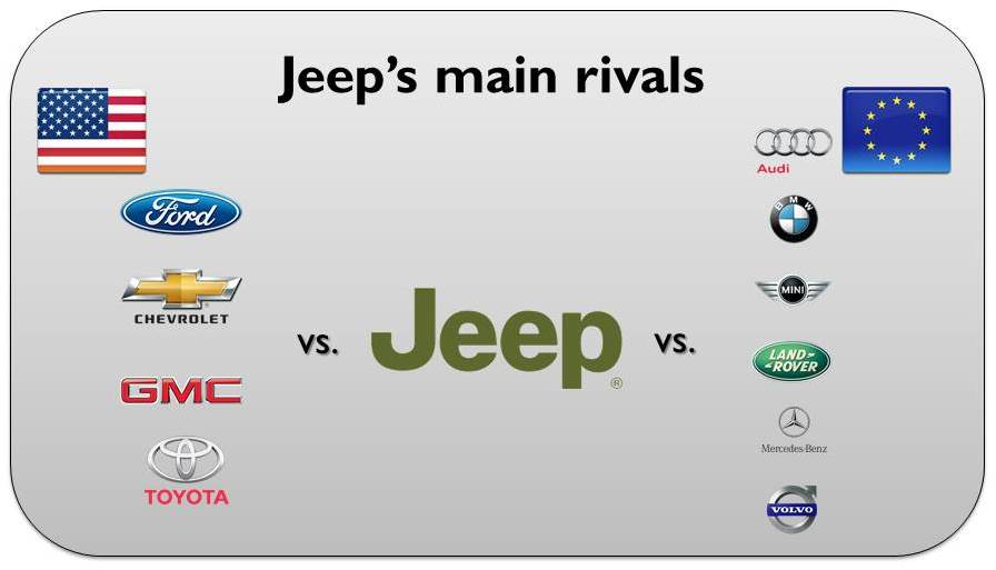 Jeep's main rivals