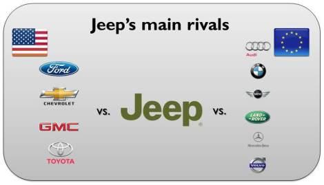Jeep's main rivals
