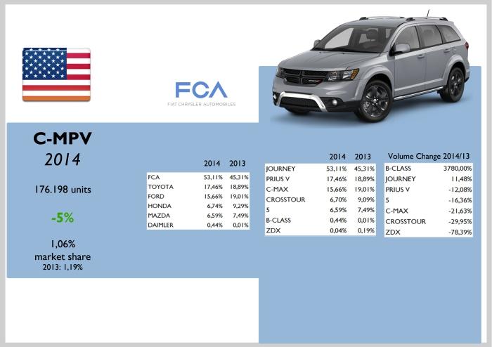 USA C-MPV