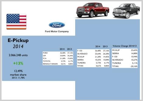Source: Good Car Bad Car, JATO
