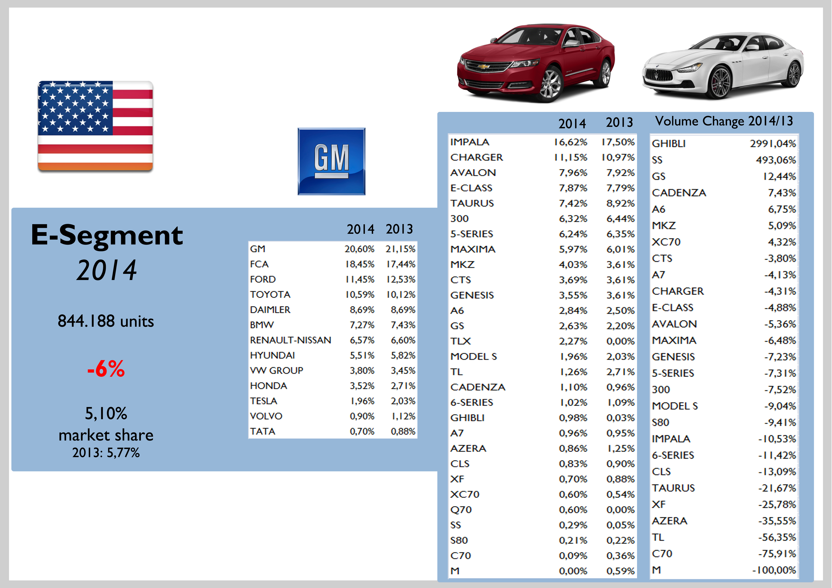 Fca Usa 2014 Sales Results Insights Fiat Group S World