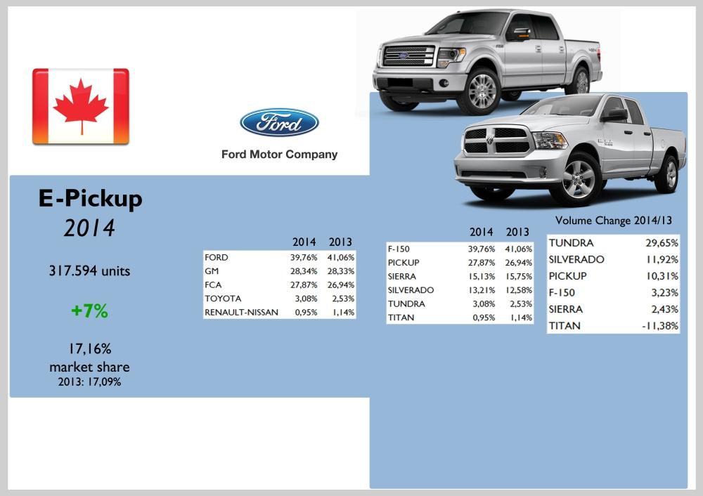Source: Good Car Bad Car