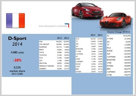 France D-Sport