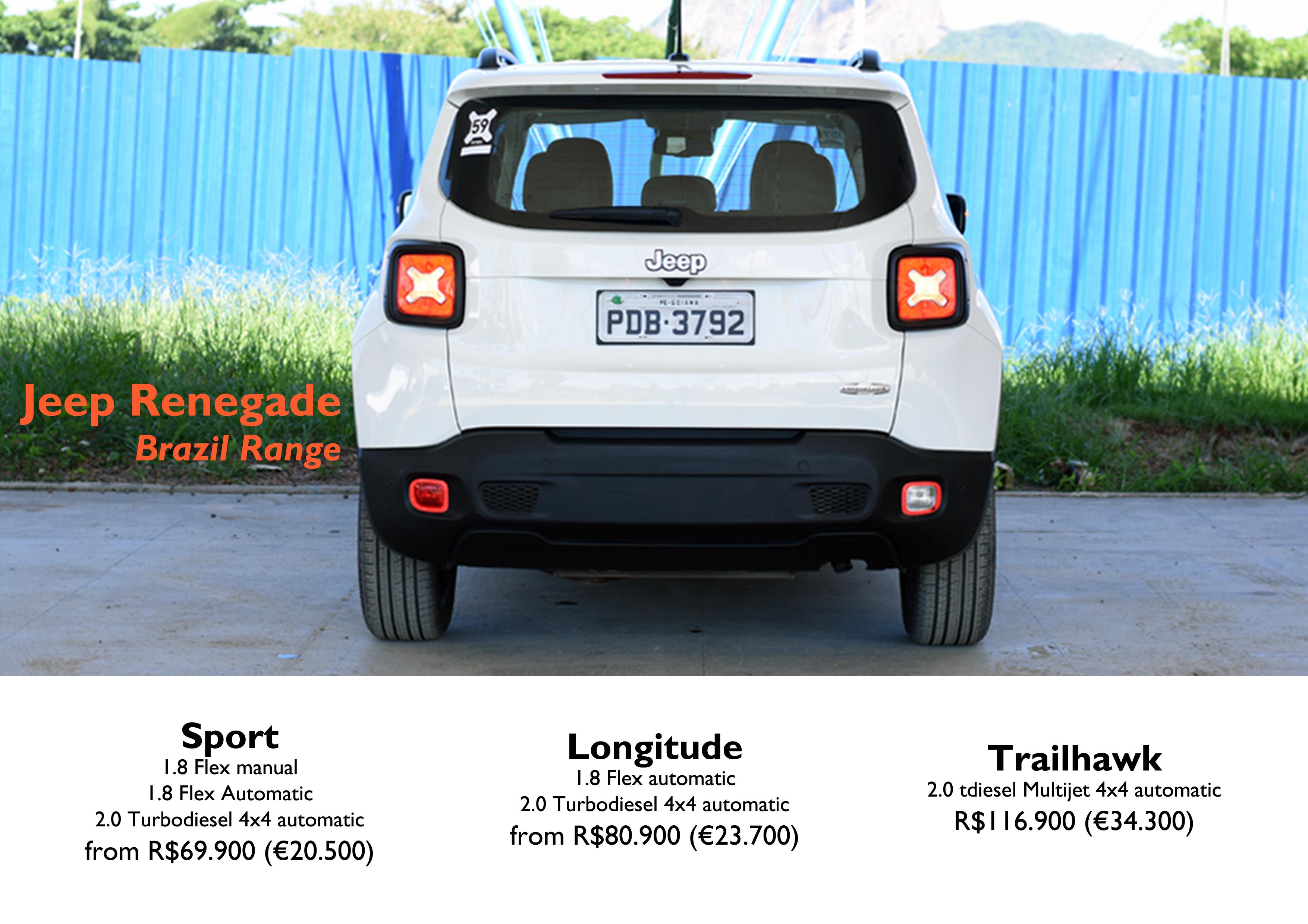 jeep for bars top lockable roof rack premium set removable itm aluminum cross renegade adjustable