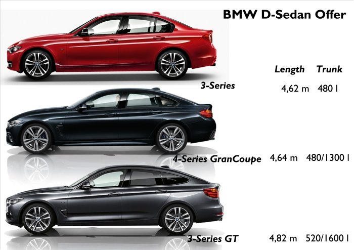 BMW offers more variants of its D-Sedan than Audi and Mercedes. The regular sedan makes part of the 3-Series family, along with the GT and the Touring (SW). Then comes the sporty line of the family, called the 4-Series, with the Coupe and the GranCoupe (5-door). No big differences between them.