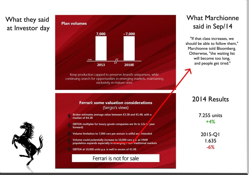 Source: Investor day presentation.