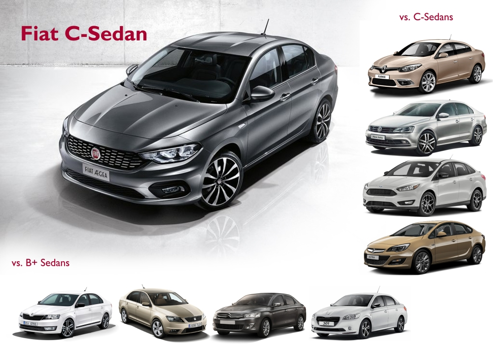 The new sedan will face two kind of rivals: those compact ones which are the sedan versions of popular European compact cars such as the Renault Fluence (based on the Megane), the VW Jetta (Golf), Ford Focus and Opel Astra. In the other side it will also be a competitor to the B-Plus sedan segment, which is very popular in Eastern Europe and Magreb: Seat Toledo & Skoda Rapid, and the Citroen C-Elysee & Peugeot 301.