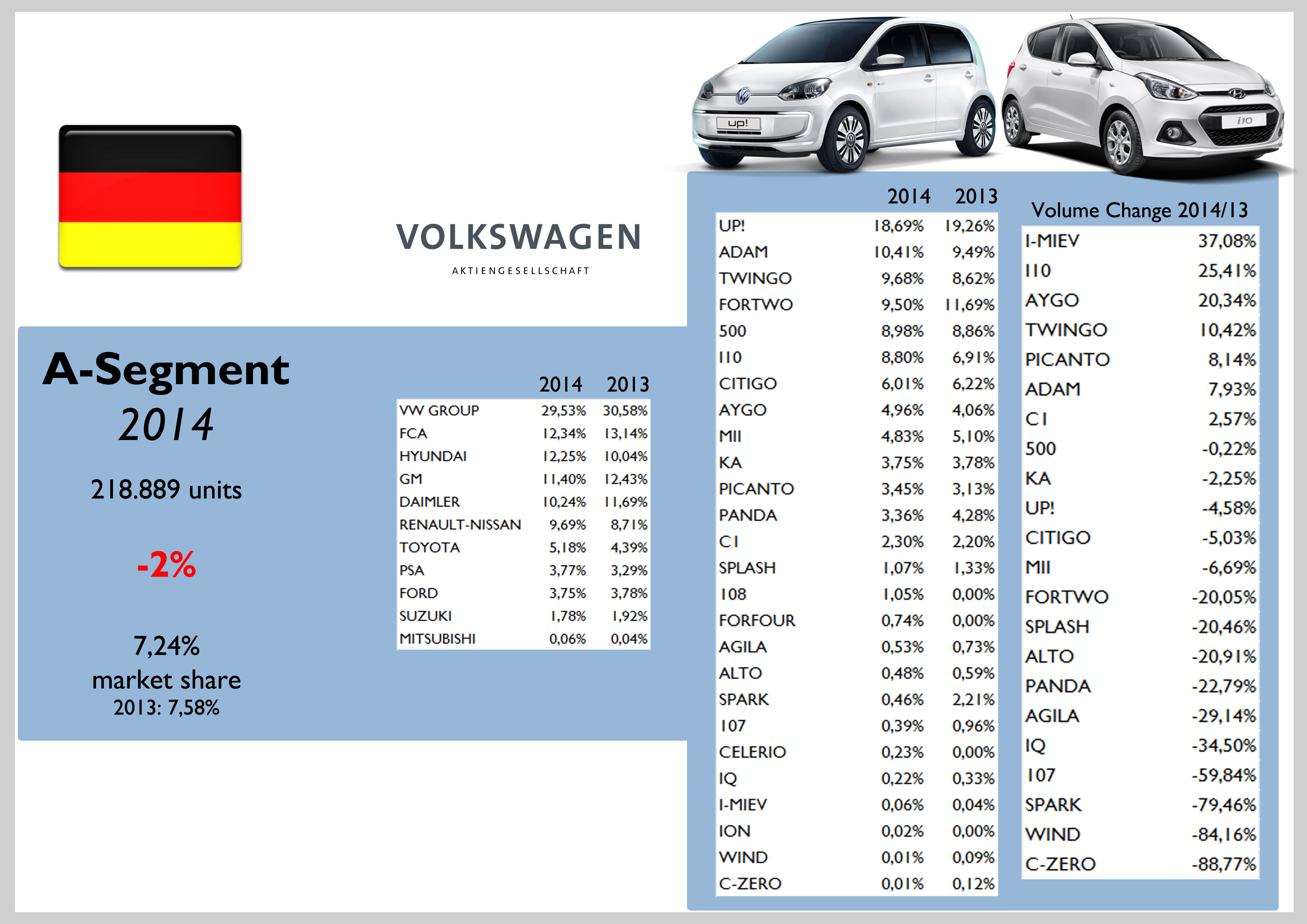 fca germany 2014 sales results insights fiat group 39 s world