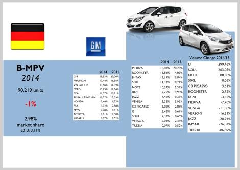 Germany B-MPV