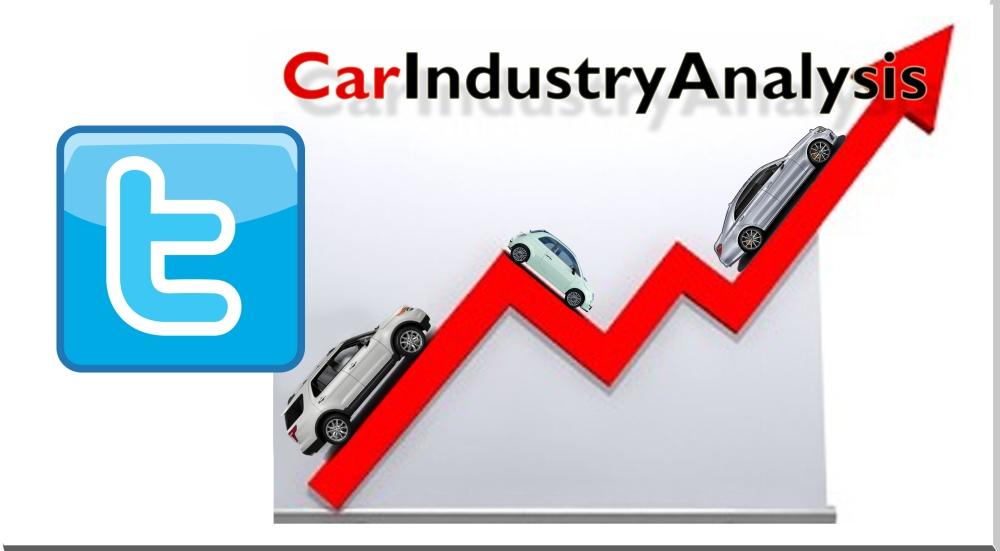 CarIndustryAnalysis