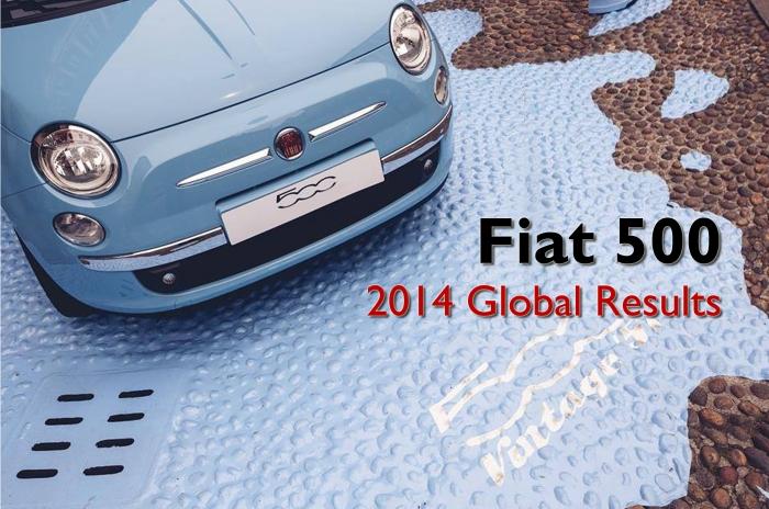 Fiat 500 presentation