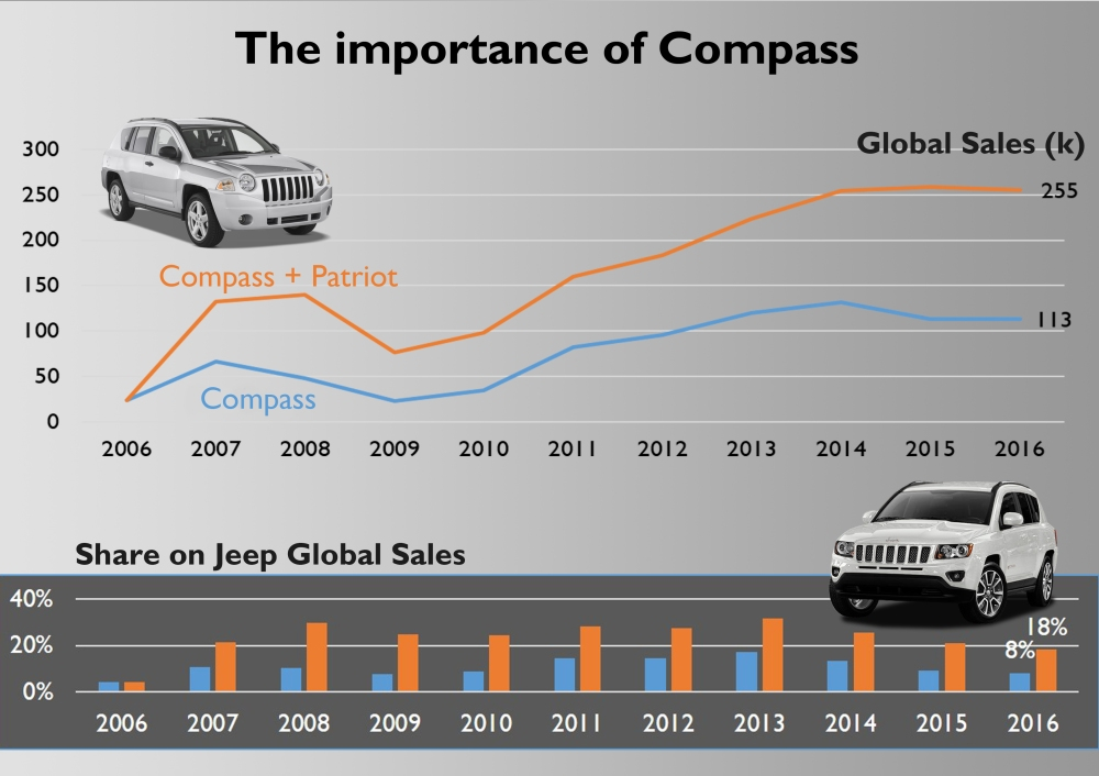 jeep-compass-1