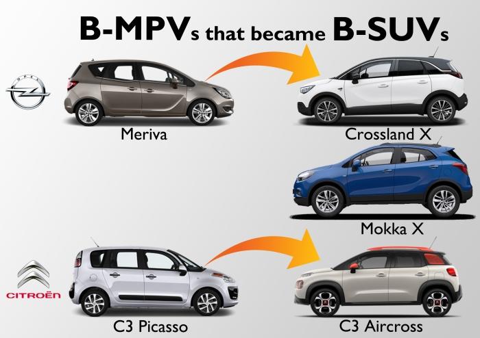 Fiat B SUV 2