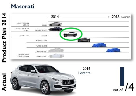 Maserati 2