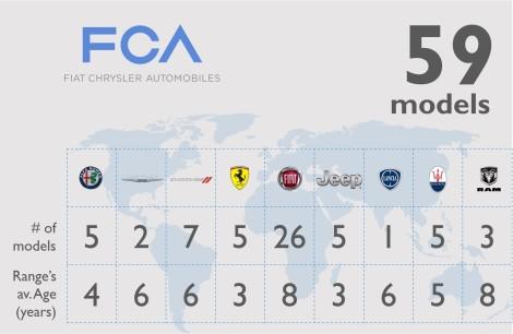 FCA 1