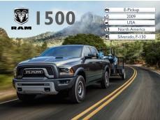 RAM 1500