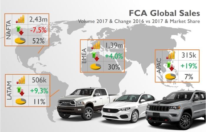 FCA 2017 1
