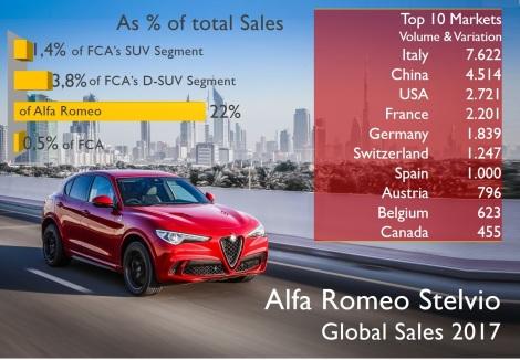 Source Fgw Database Automotive News Europe Bestsellingcarsblog Com Carsitaly Net Kba Smmt Unrae Aniacam Ccfa Fenabrave Autoblog Argentina