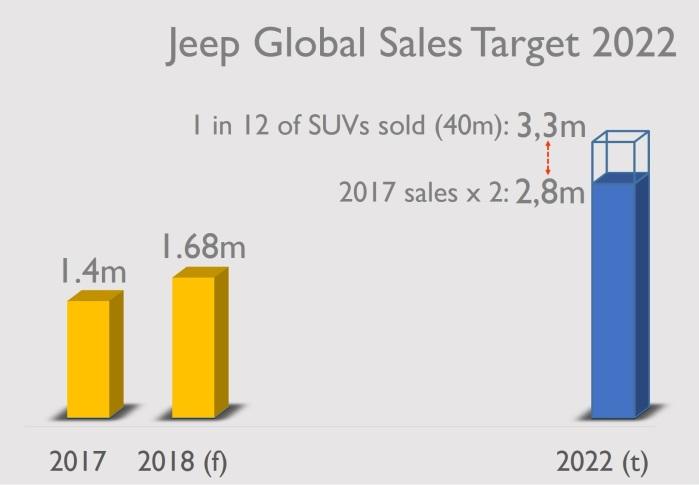 Jeep 2022 3