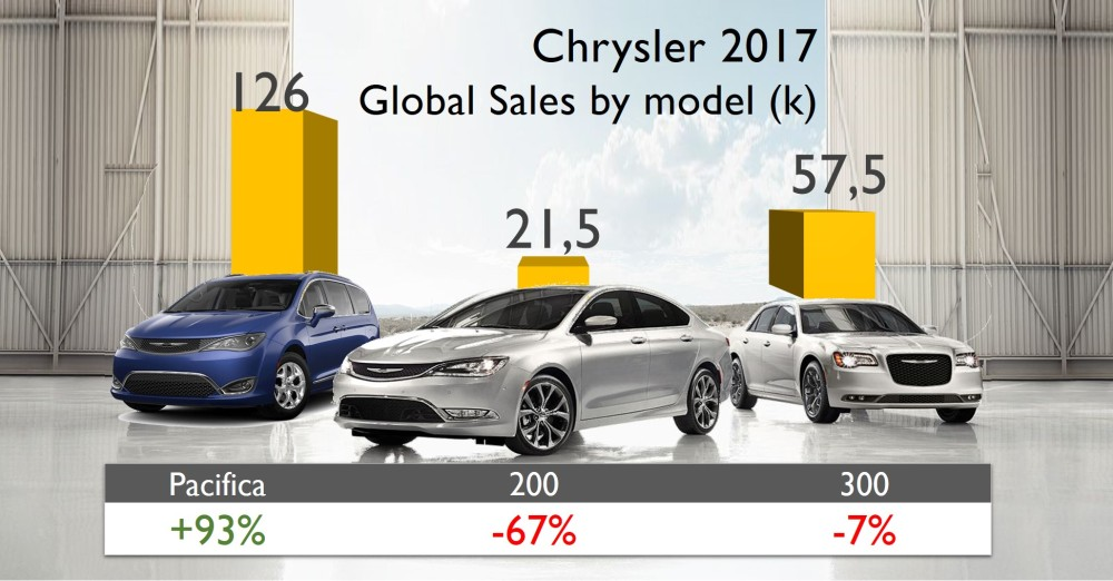 Chrysler 4