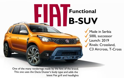 Fiat B SUV