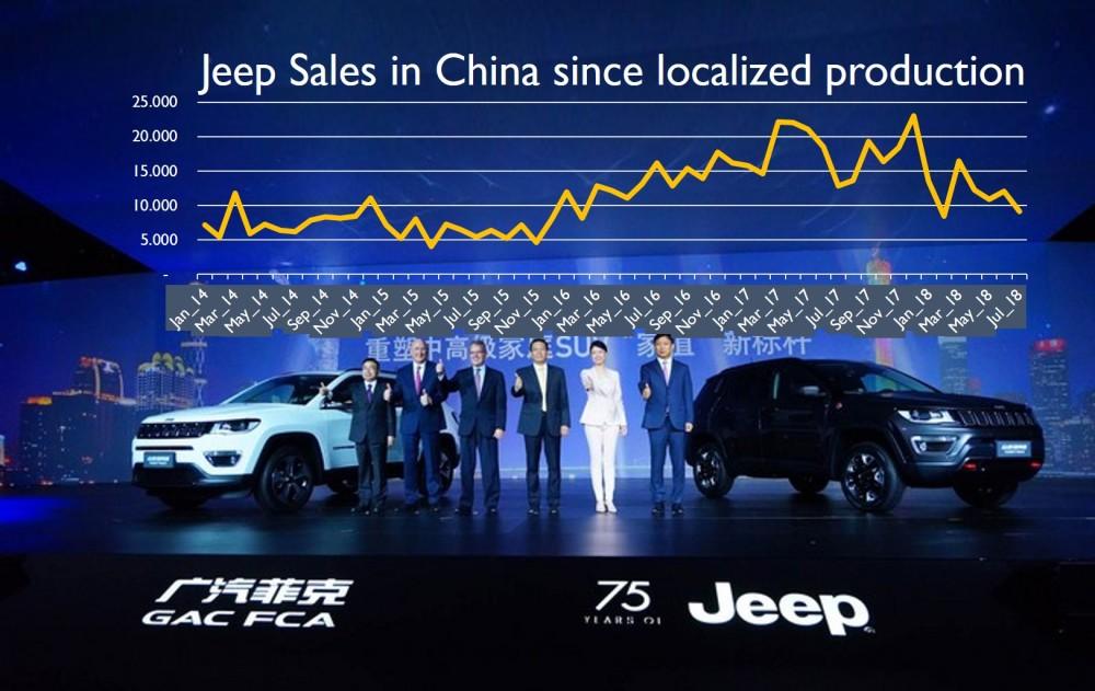 Jeep China 1