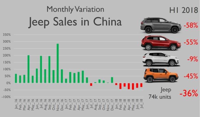 Jeep China 2