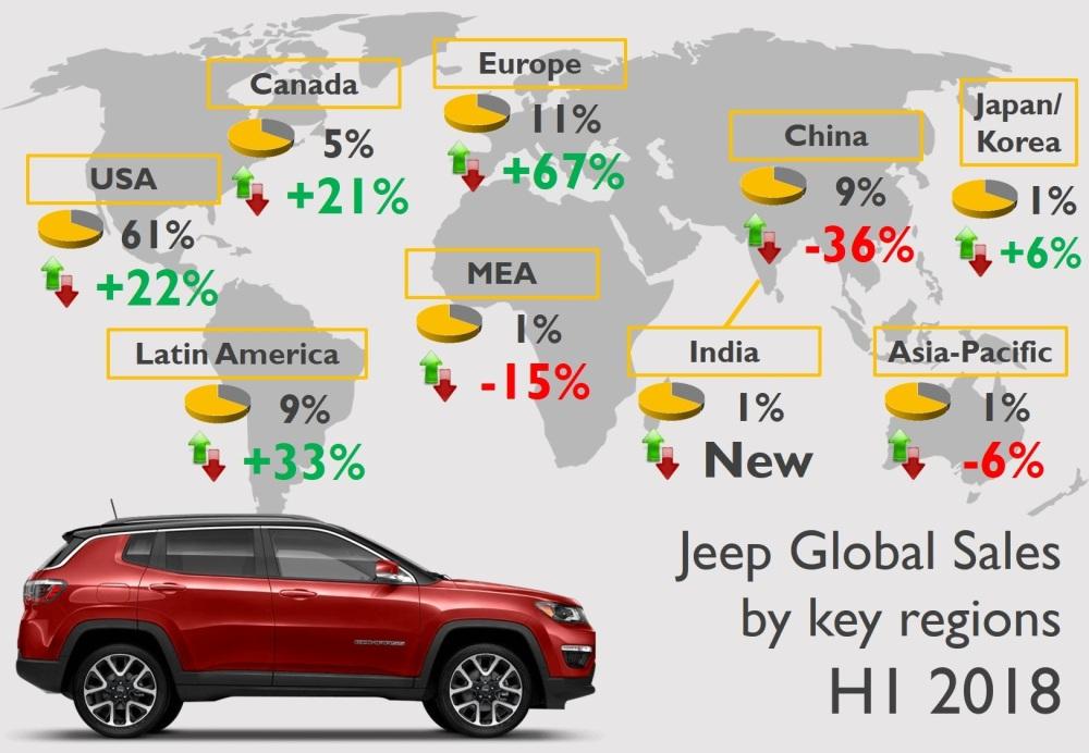 Jeep China 4