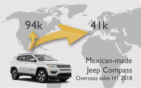 Jeep Compass Italy 2