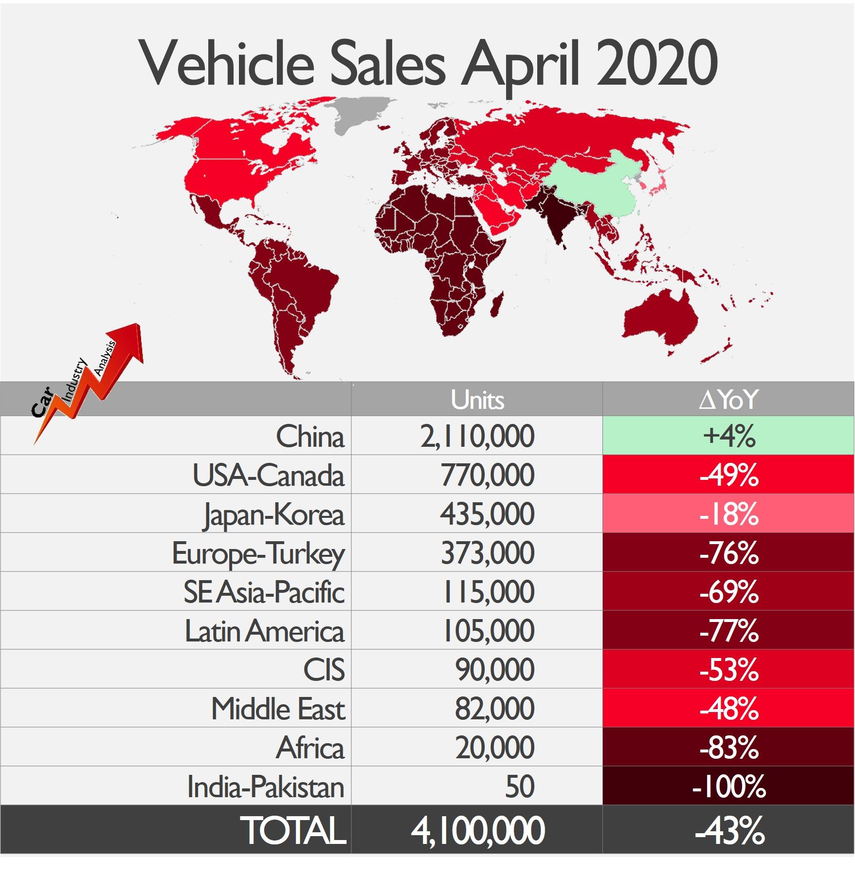 [Statistiques] Par ici les chiffres - Page 27 Global-april-2020-3