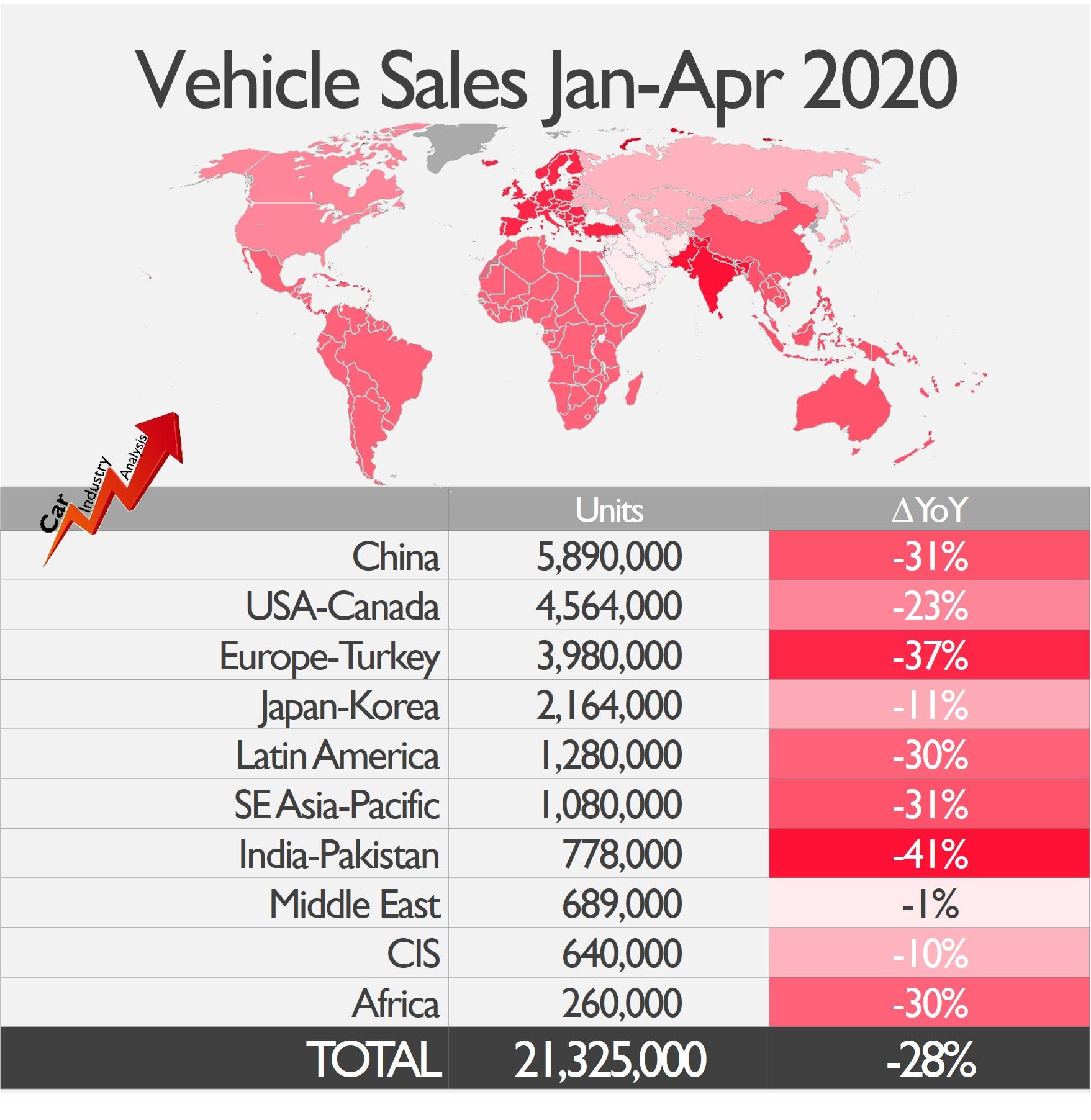 [Statistiques] Par ici les chiffres - Page 27 Global-april-2020-4